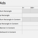 visual list of responsive ads settings