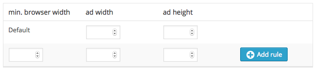 AdSense manual sizes empty
