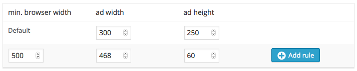 AdSense responsive sizes form