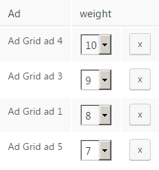 Different ad weights in Advanced Ads