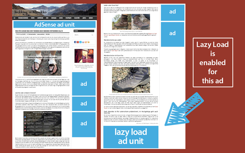 page speed optimization with lazy loaded ads