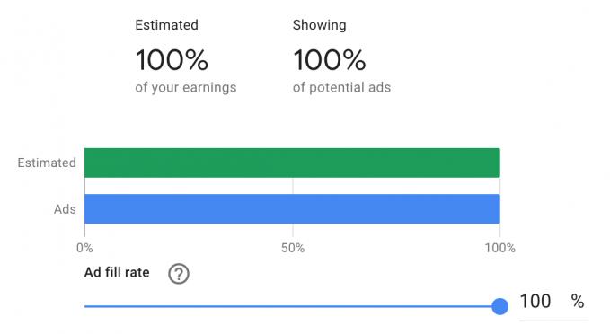 Google AdSense Ad balance default option