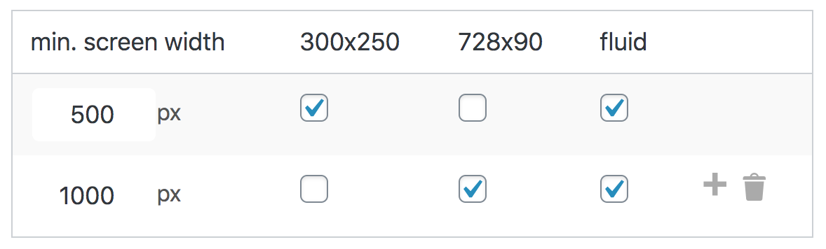 Google Ad Manager sizes with fluid option