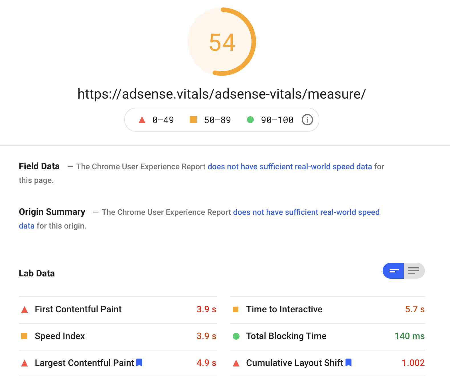 Google Pagespeed Insights with embedded AdSense Auto ads