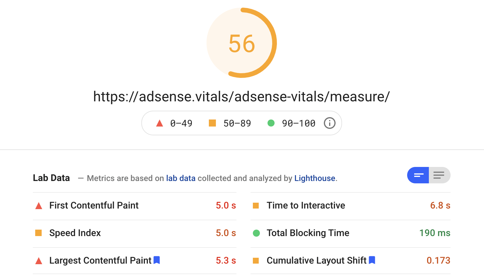 Web vitals with a manually placed AdSense ad