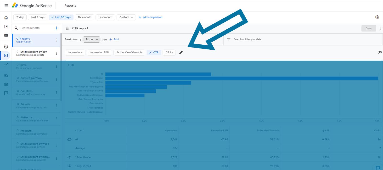 CTR Report in the Google AdSense statistics